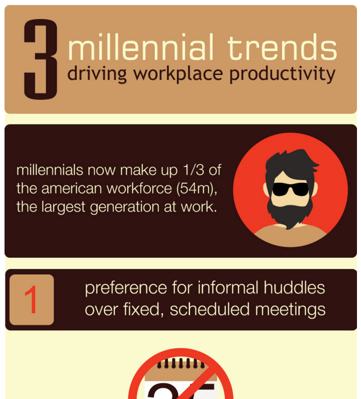 workplace-productivity-infographic